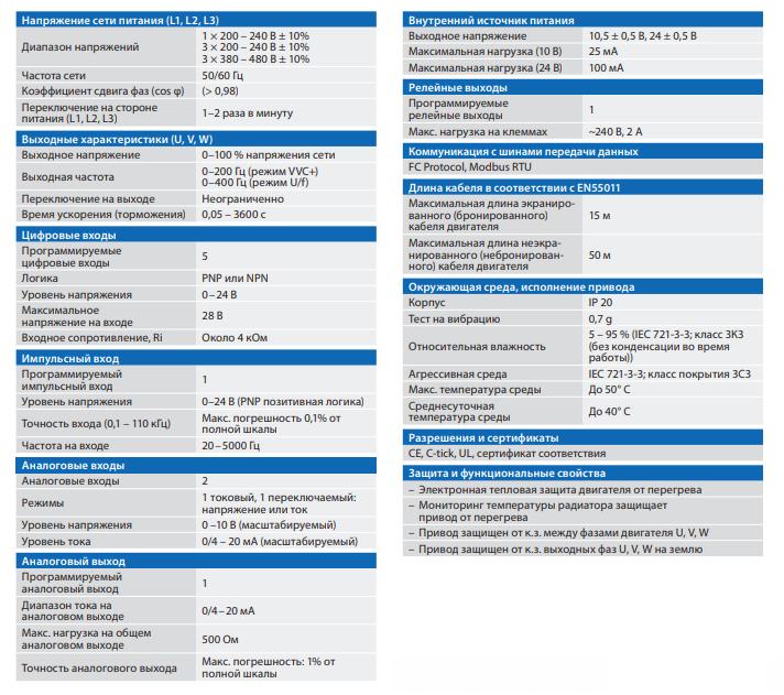 Технические характеристики vlt micro drive fc-51