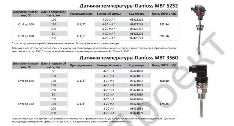 датчик температуры цены